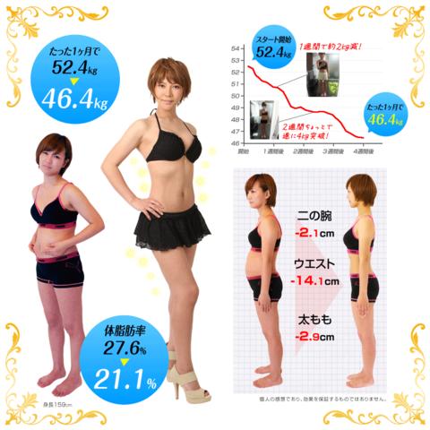 痩せる キロ 4 1 で ヶ月